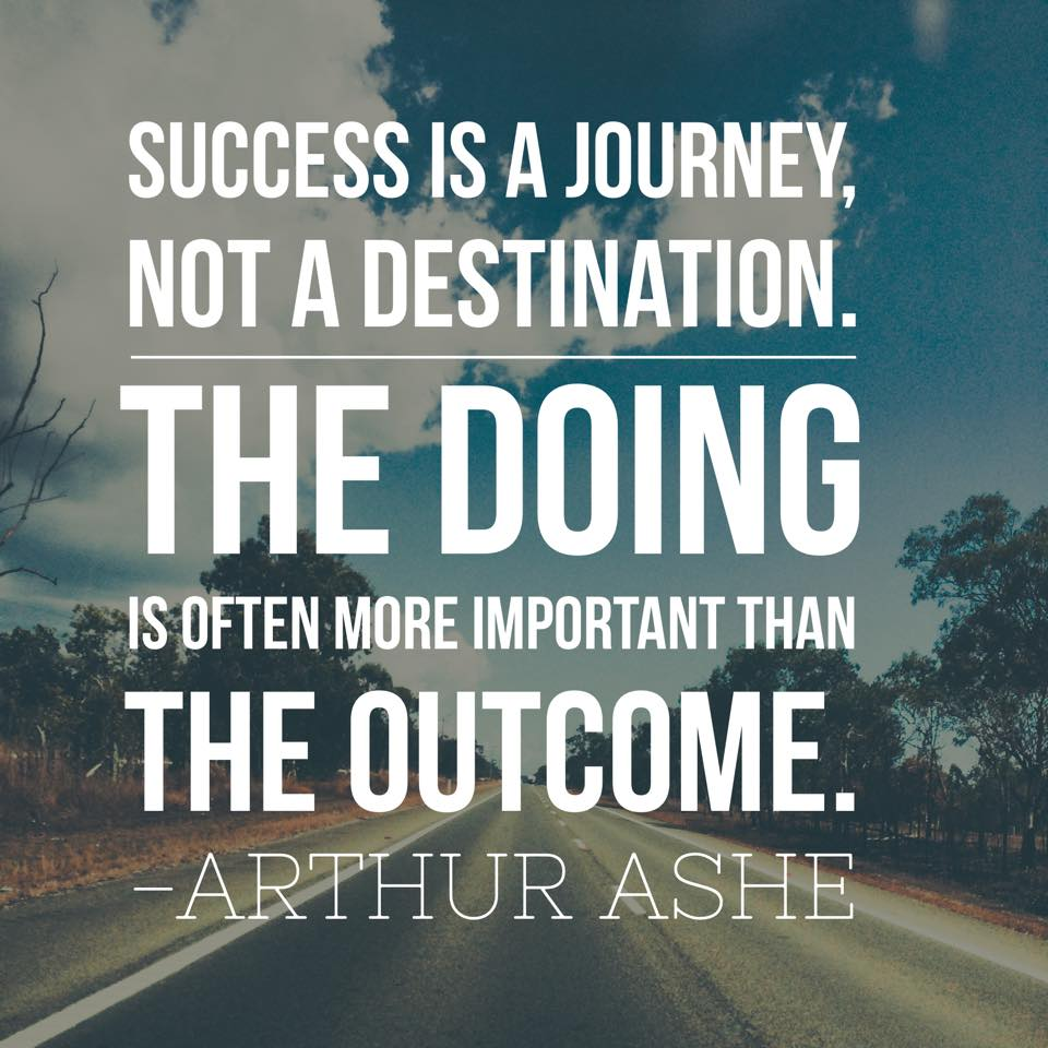 Image of: Success Inspirational Picture Quote Success Is Journey Not Destination The Doing Is Mindset Millions 71 Popular Motivational Picture Quotes To Give You Strength